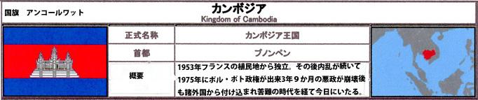 img188 カンボジアの概況Ac1.jpg
